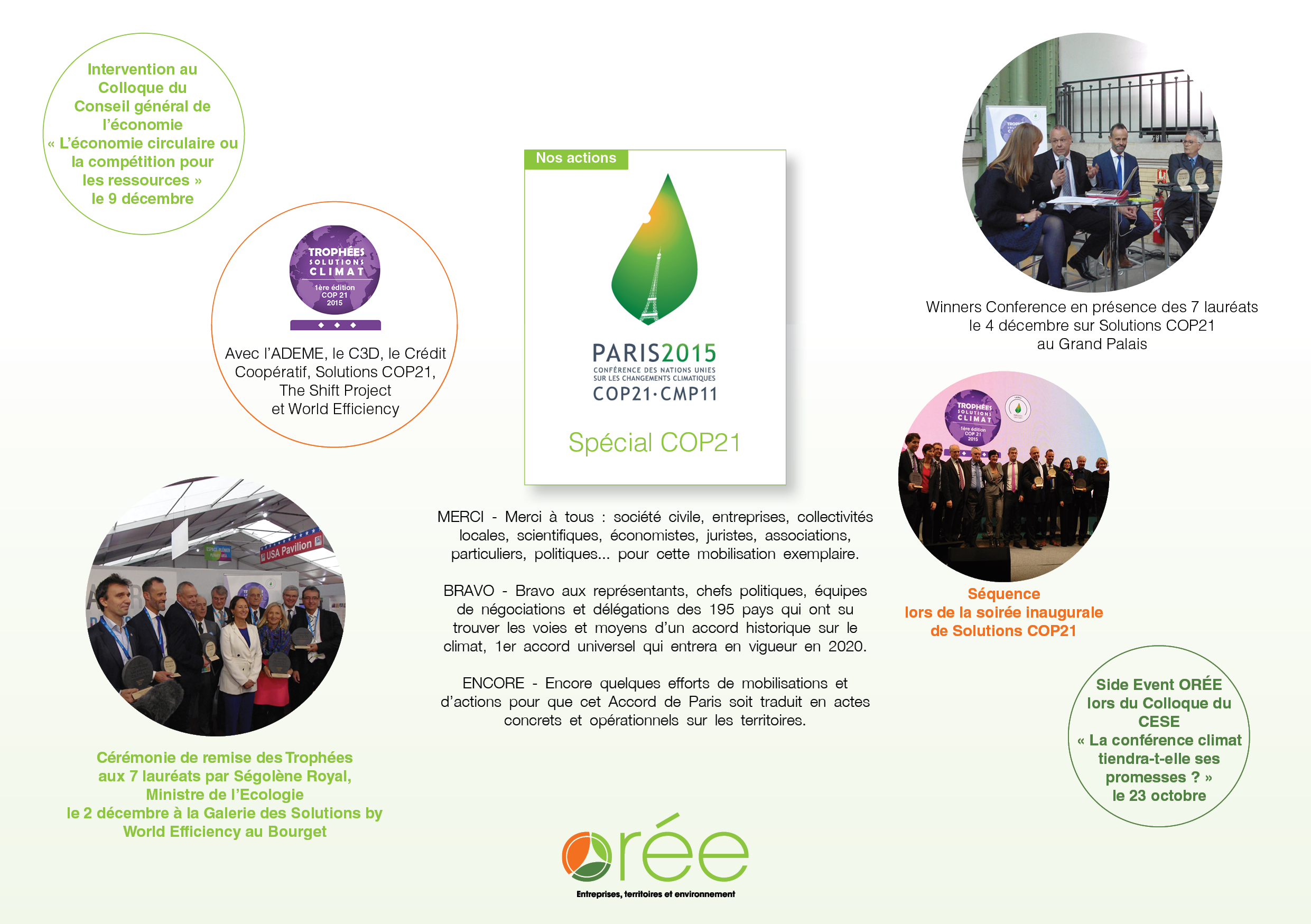 Image Flyer Actions COP21