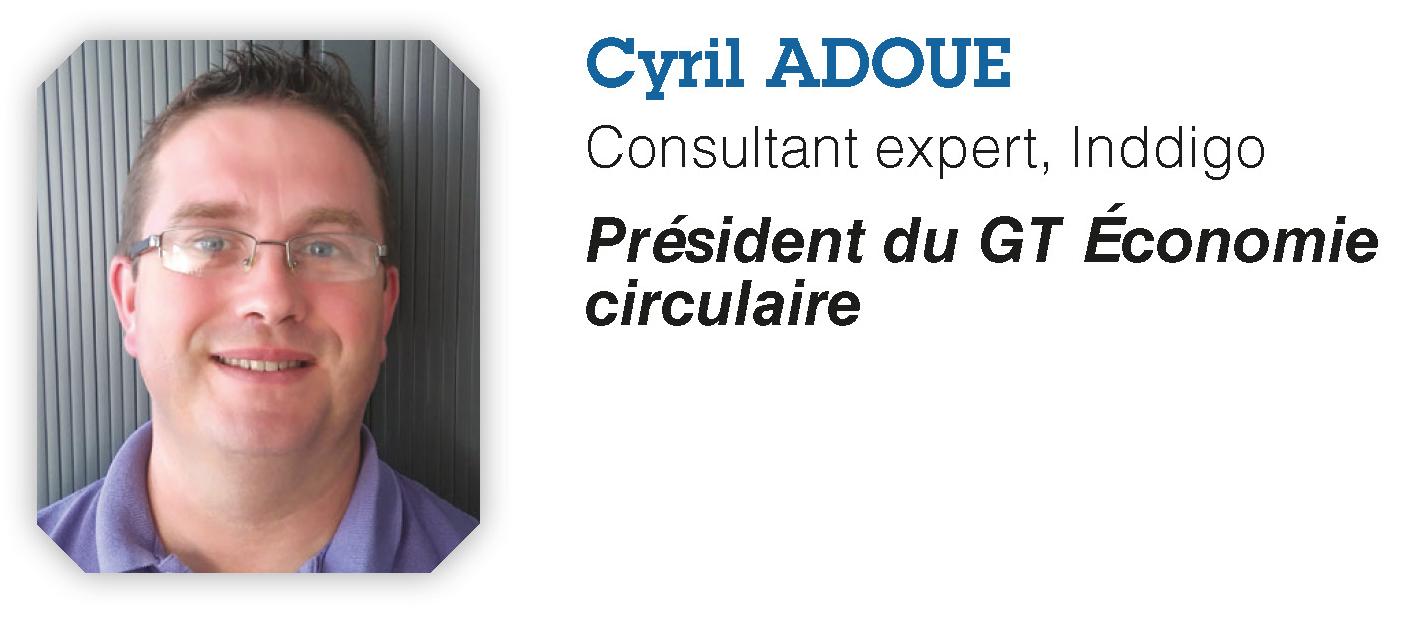 Cyril Adoue